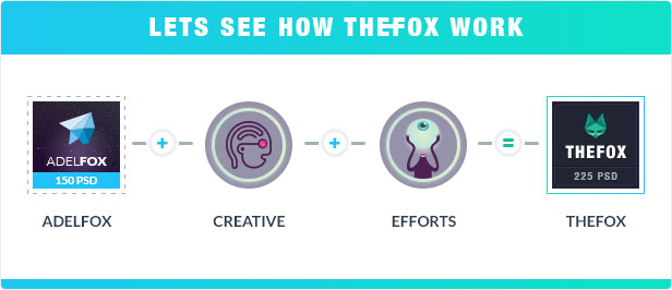 adelfox psd - creative - modern - thefox psd