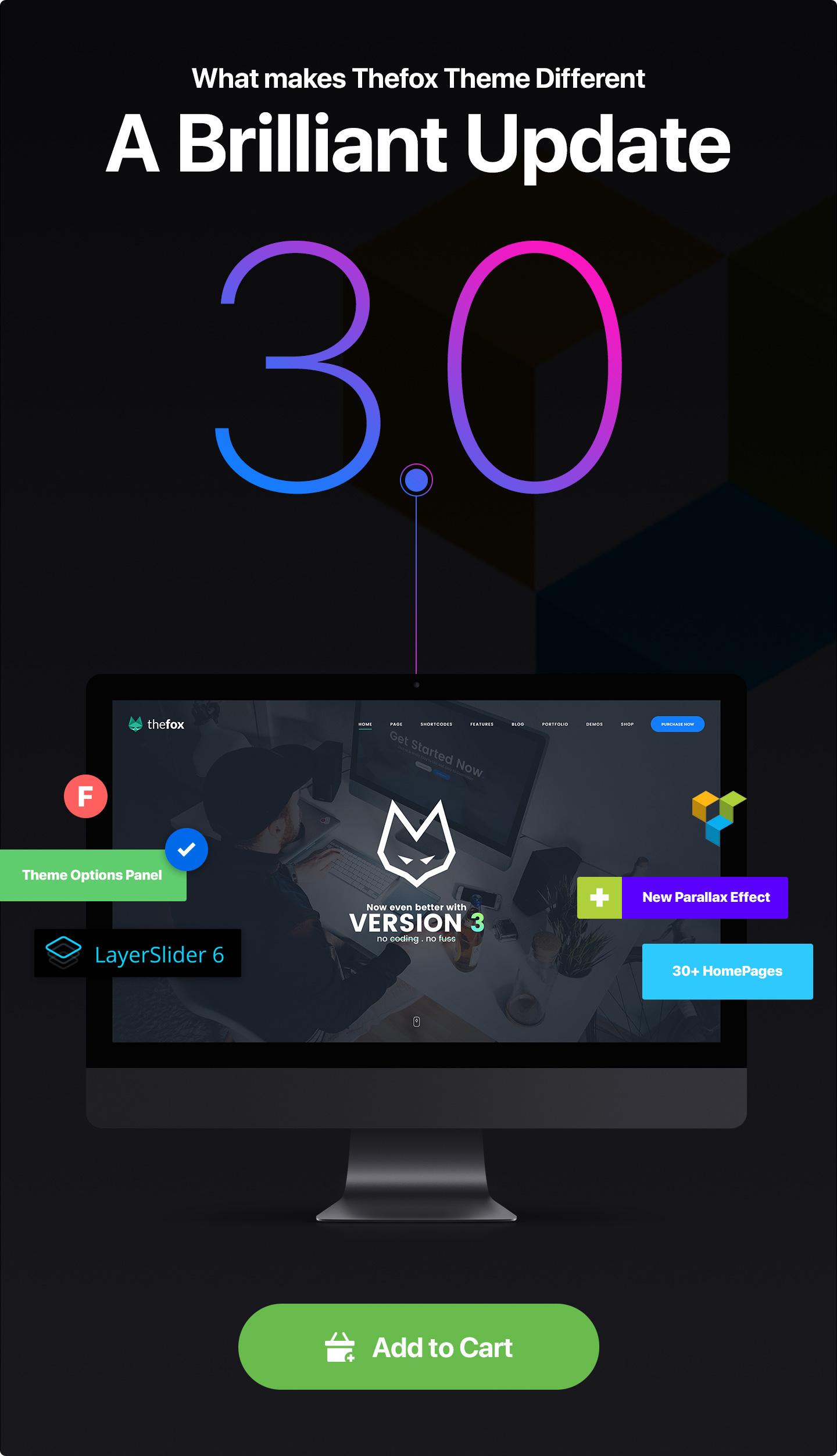 TheFox WordPress ver 3.0 - Biggest Update